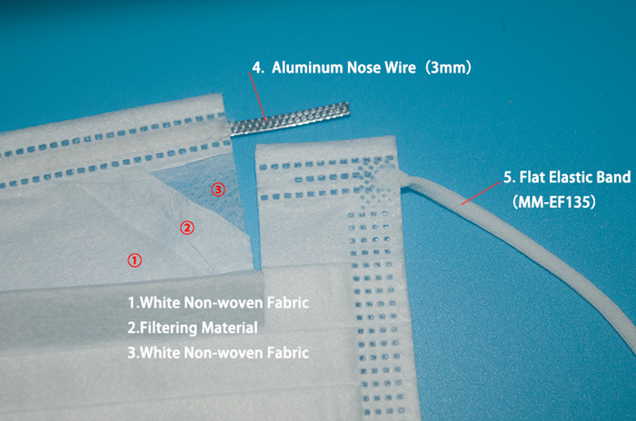 Surgical Face Mask Material Details